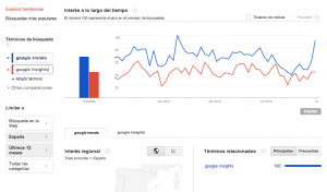 Nuevo Google Trends 2012, integración con Google Insights for search